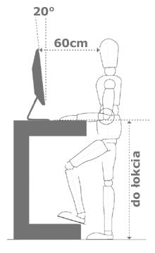 Ergonomia stojącego biurka